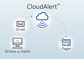 Pager and Text Email Alerts